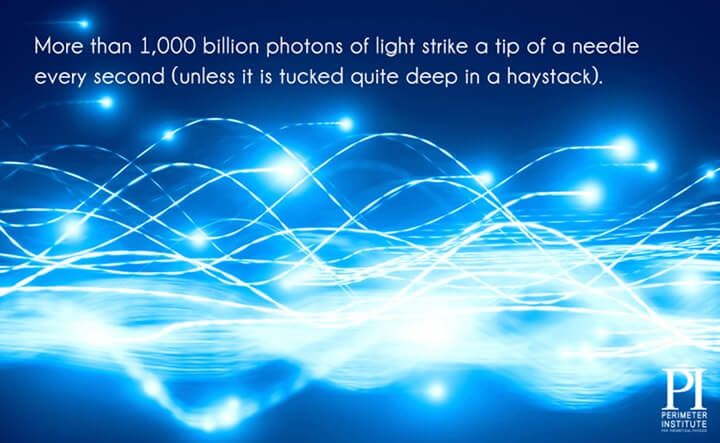 fótons de luz
