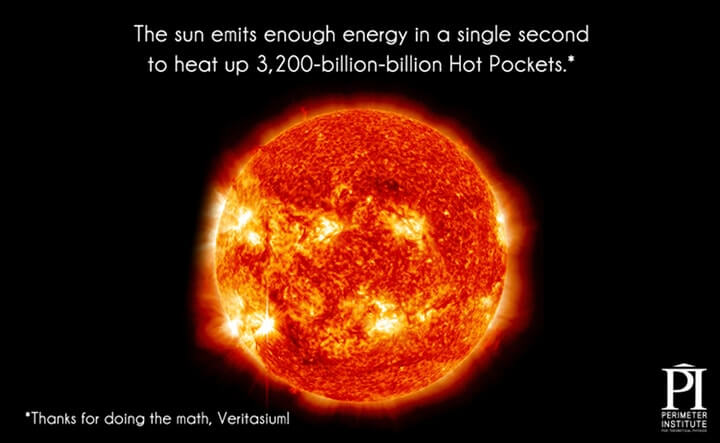 Energia da luz do Sol