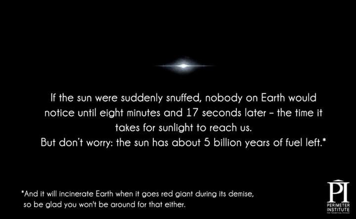 tempo da luz solar