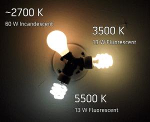 Temperatura de cor das lâmpadas, comprar lâmpadas