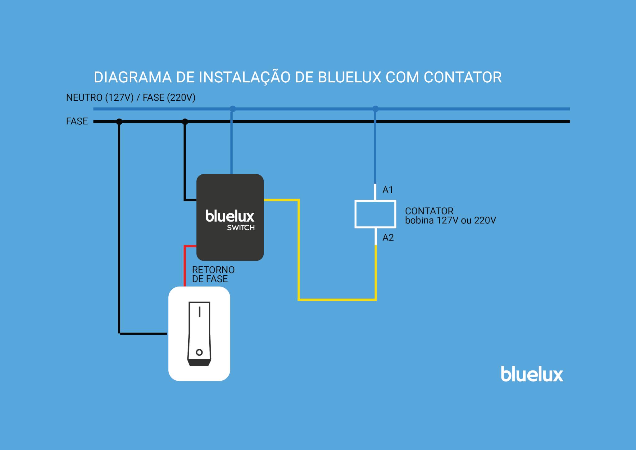 Instalação de Bluelux com contator